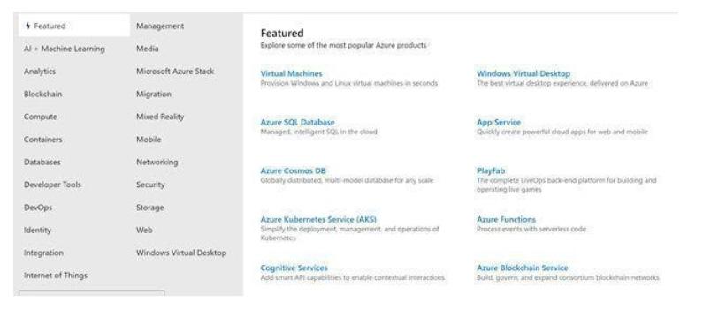 Azure-features